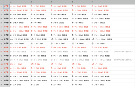 クメール語の発音表1.png